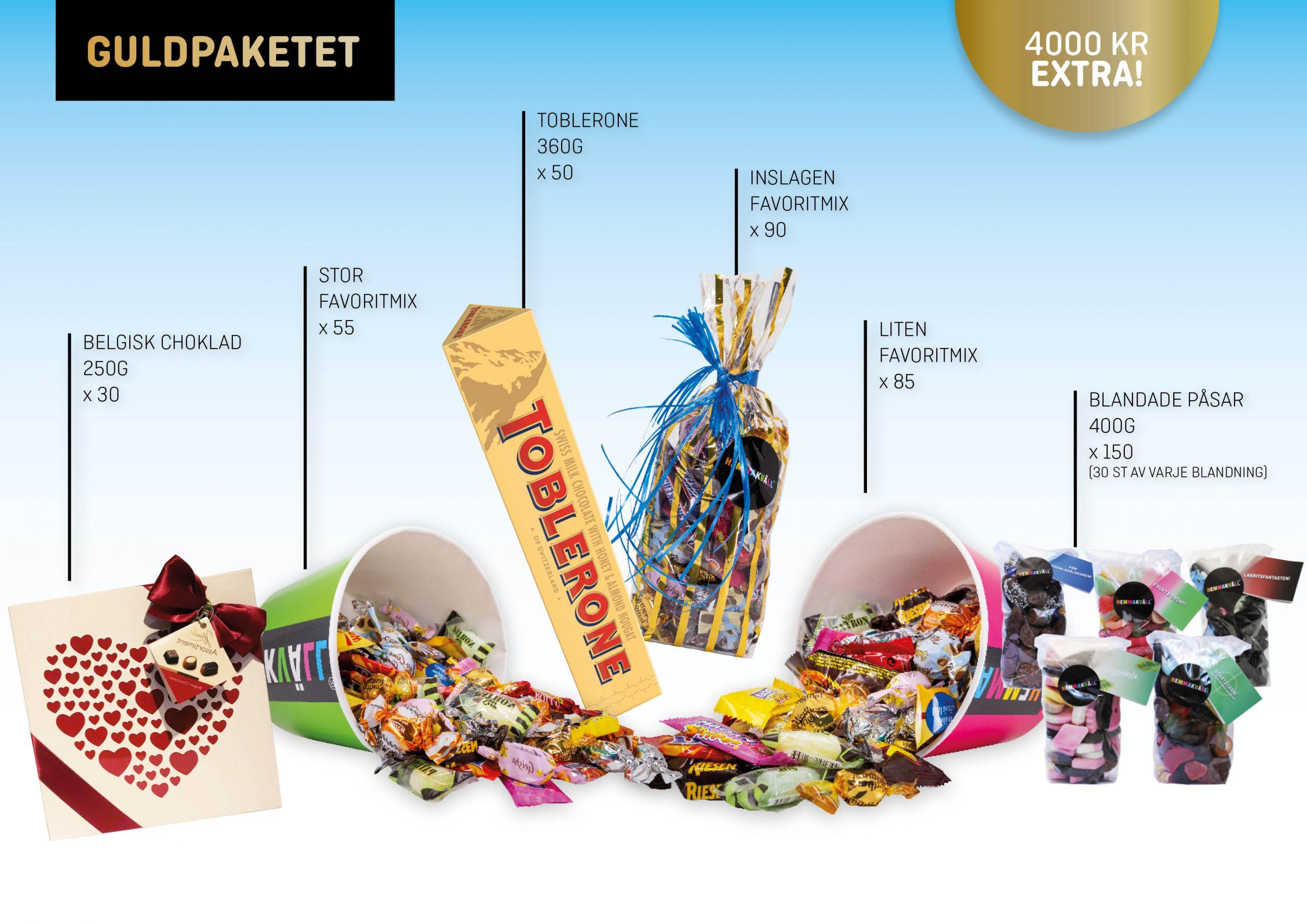 Guldpaket 2.0 NY0620